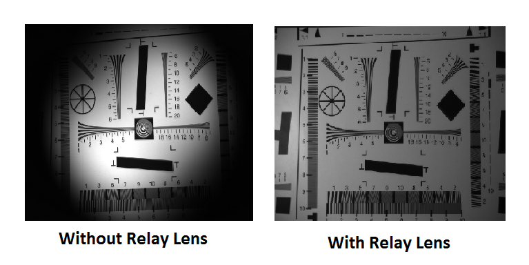 Comparison of Image Vignetting with Relay Lens