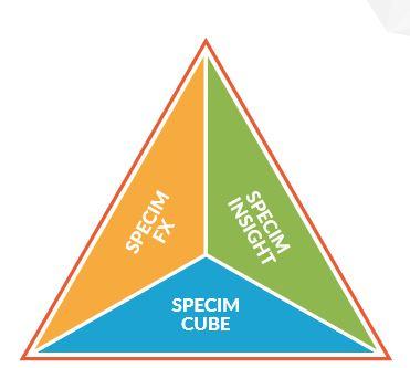 SpecimONE components